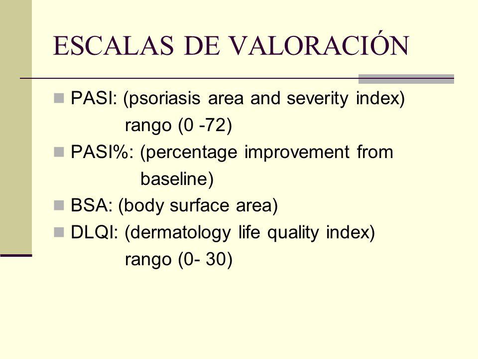 ESCALAS DE VALORACIÓN PASI: (psoriasis area and severity index) rango (0 -72) PASI%: (percentage improvement from baseline) BSA: (body surface area) D