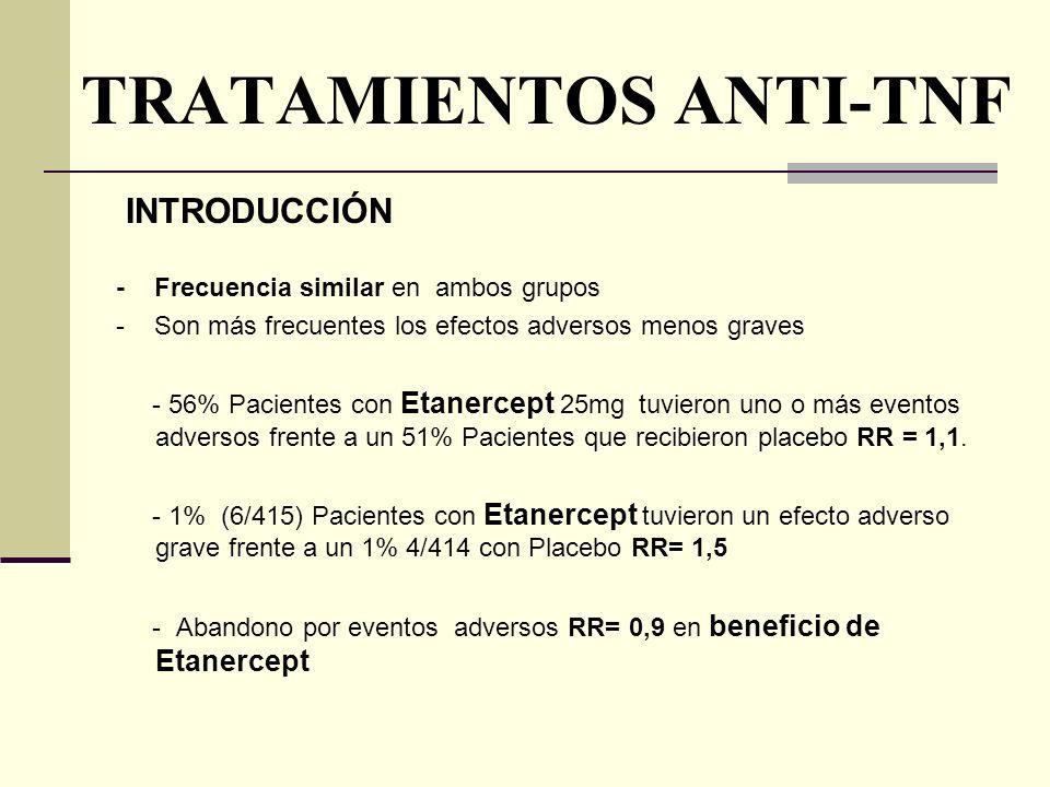 TRATAMIENTOS ANTI-TNF INTRODUCCIÓN - Frecuencia similar en ambos grupos - Son más frecuentes los efectos adversos menos graves - 56% Pacientes con Eta
