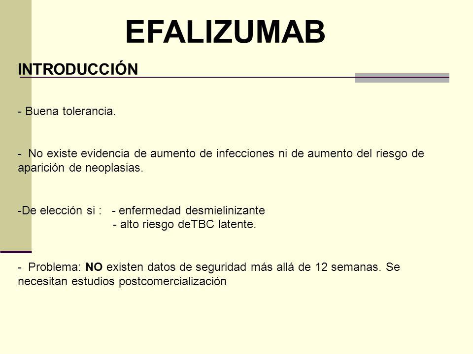 EFALIZUMAB INTRODUCCIÓN - Buena tolerancia. - No existe evidencia de aumento de infecciones ni de aumento del riesgo de aparición de neoplasias. -De e