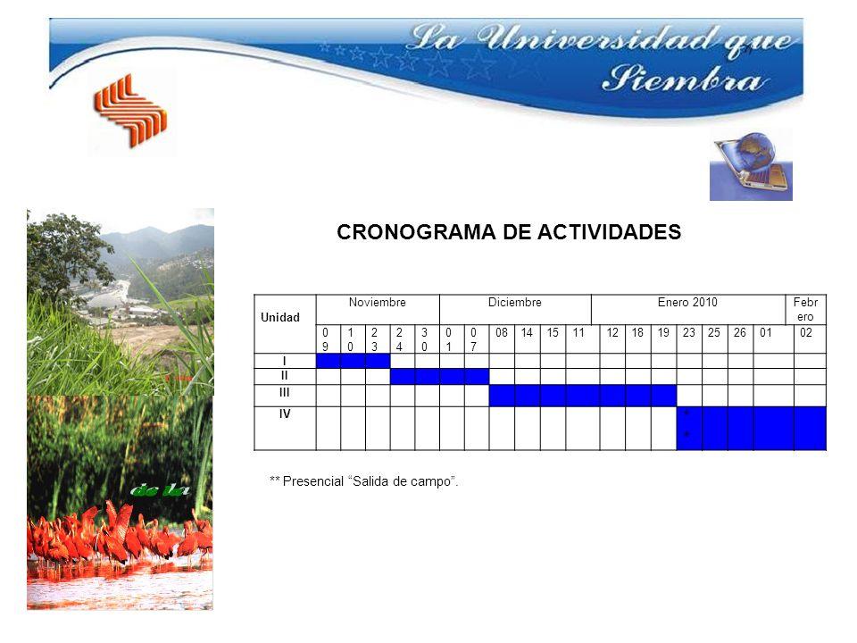 CRONOGRAMA DE ACTIVIDADES Unidad NoviembreDiciembreEnero 2010Febr ero 0909 1010 2323 2424 3030 0101 0707 081415111218192325260102 I II III IV* ** Presencial Salida de campo.