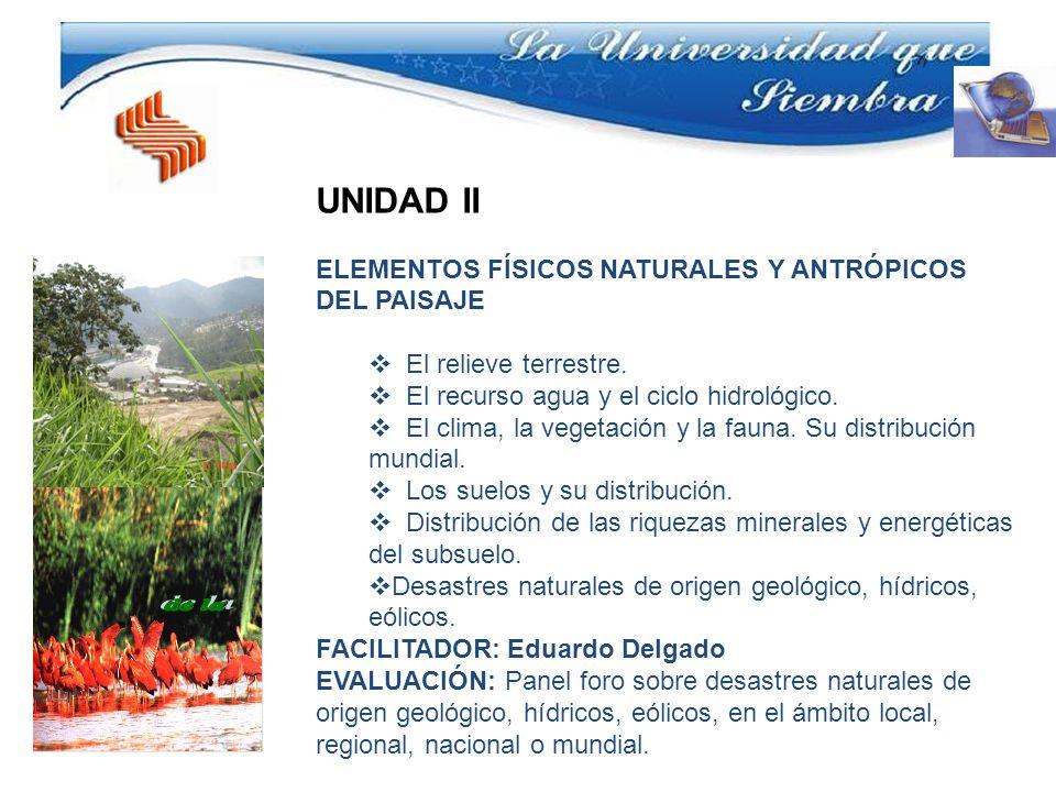 UNIDAD II ELEMENTOS FÍSICOS NATURALES Y ANTRÓPICOS DEL PAISAJE El relieve terrestre.