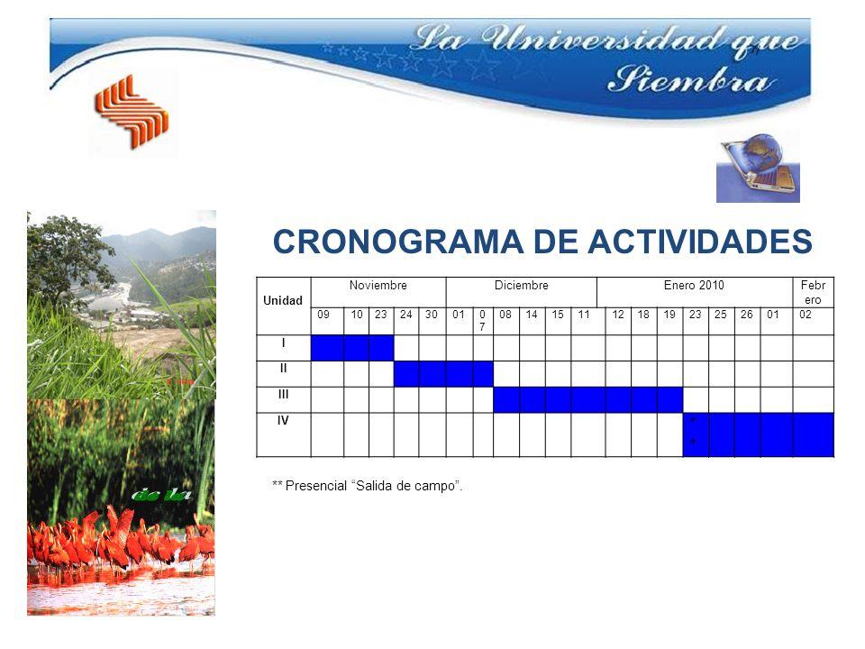 CRONOGRAMA DE ACTIVIDADES Unidad NoviembreDiciembreEnero 2010Febr ero 0910232430010707 081415111218192325260102 I II III IV* ** Presencial Salida de campo.