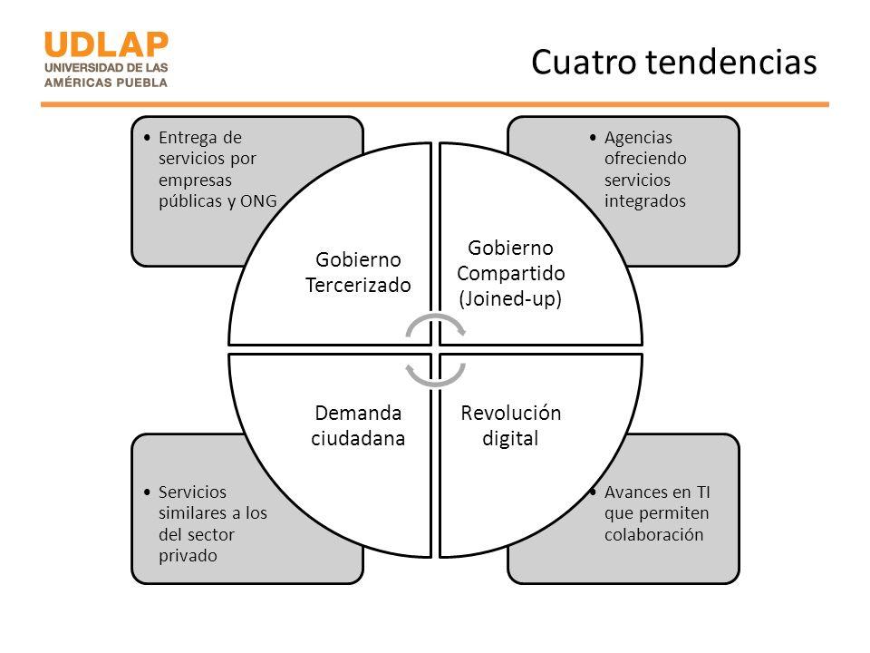Cuatro tendencias Avances en TI que permiten colaboración Servicios similares a los del sector privado Agencias ofreciendo servicios integrados Entreg