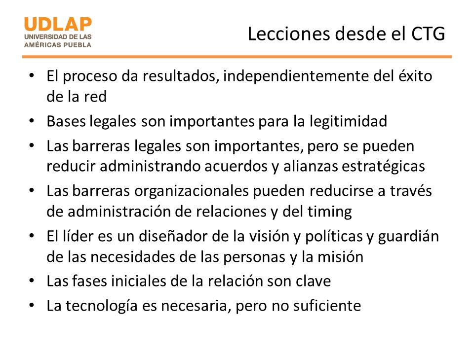 Lecciones desde el CTG El proceso da resultados, independientemente del éxito de la red Bases legales son importantes para la legitimidad Las barreras