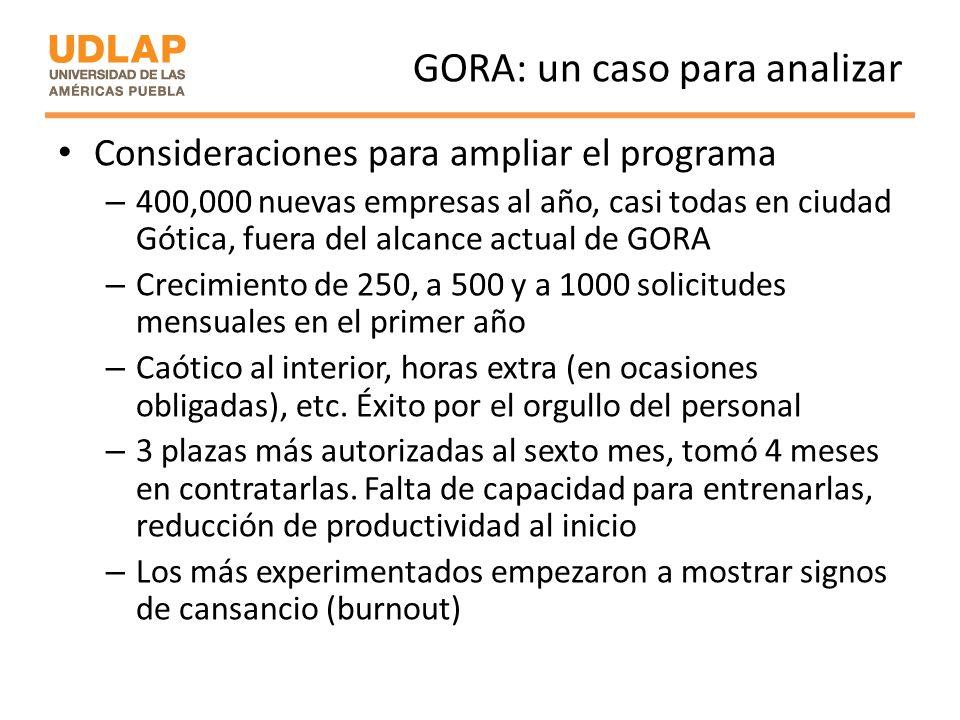 GORA: un caso para analizar Consideraciones para ampliar el programa – 400,000 nuevas empresas al año, casi todas en ciudad Gótica, fuera del alcance