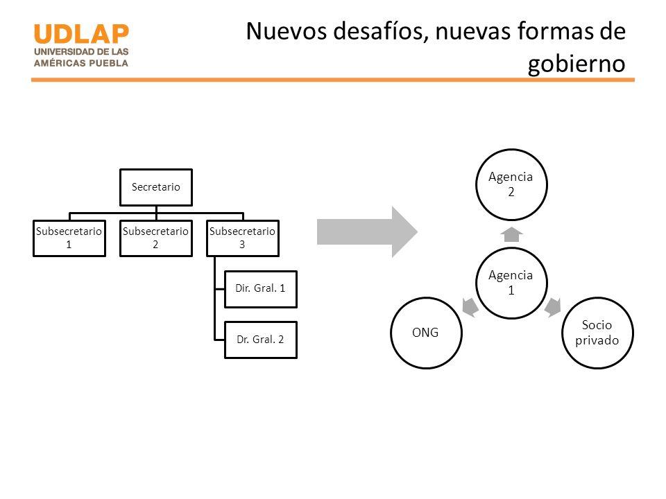 Construyendo relaciones Estructuras de gobierno Compartir conocimiento Barreras Comunidades de práctica Desarrollo de confianza Institucional Relacional Cálculo