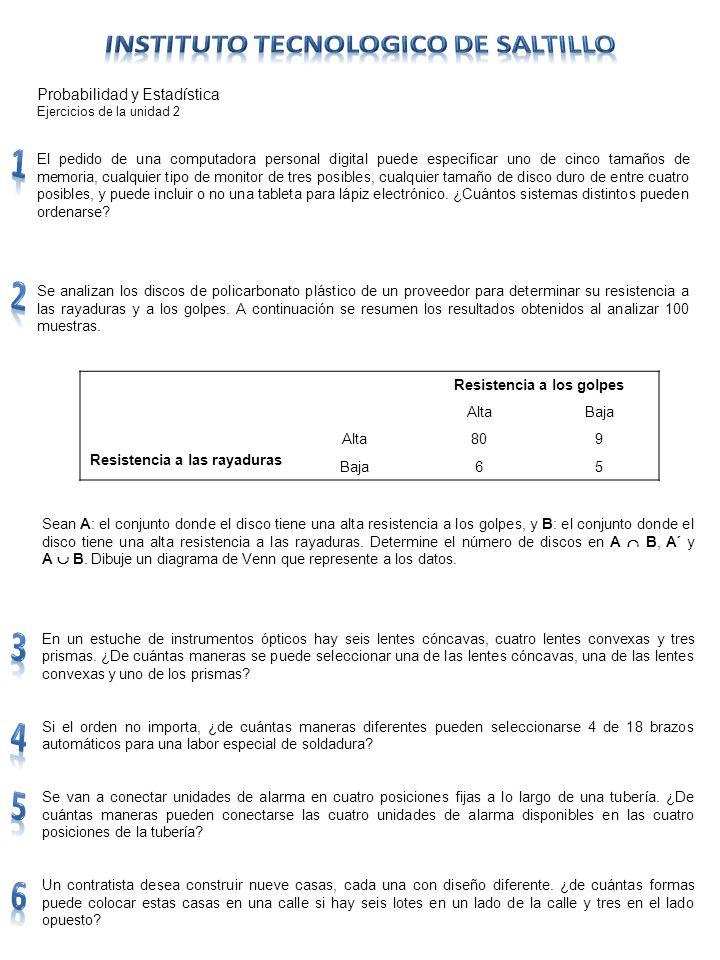 Probabilidad y Estadística Ejercicios de la unidad 2 El pedido de una computadora personal digital puede especificar uno de cinco tamaños de memoria,