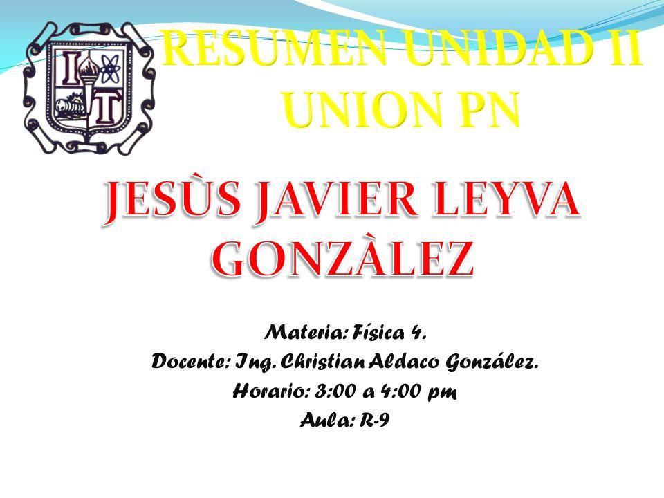 Materia: Física 4. Docente: Ing. Christian Aldaco González. Horario: 3:00 a 4:00 pm Aula: R-9