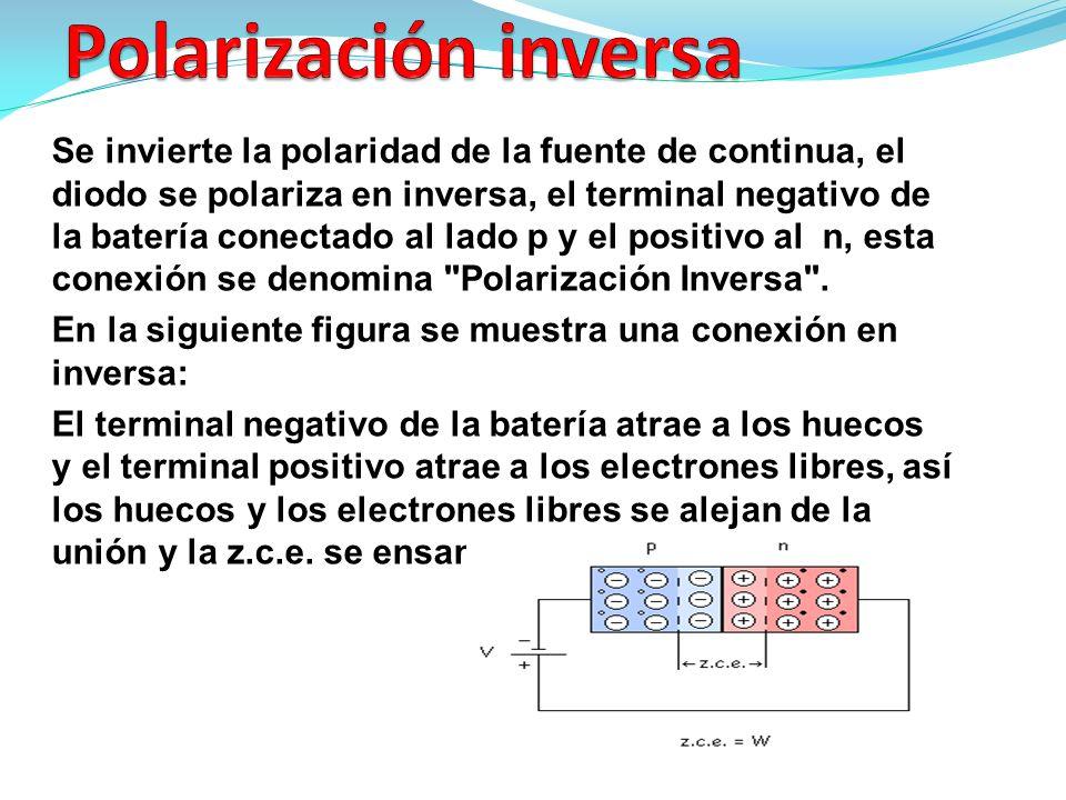 Se invierte la polaridad de la fuente de continua, el diodo se polariza en inversa, el terminal negativo de la batería conectado al lado p y el positi