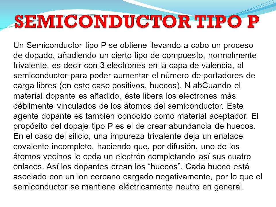 SEMICONDUCTOR TIPO N: Un Semiconductor tipo N se obtiene llevando a cabo un proceso de dopado añadiendo un cierto tipo de compuesto, normalmente pentavalente,es decir con 5 electrones en la capa de valencia, al semiconductor para poder aumentar el número de portadores de carga libres (en este caso, negativos, electrones libres).