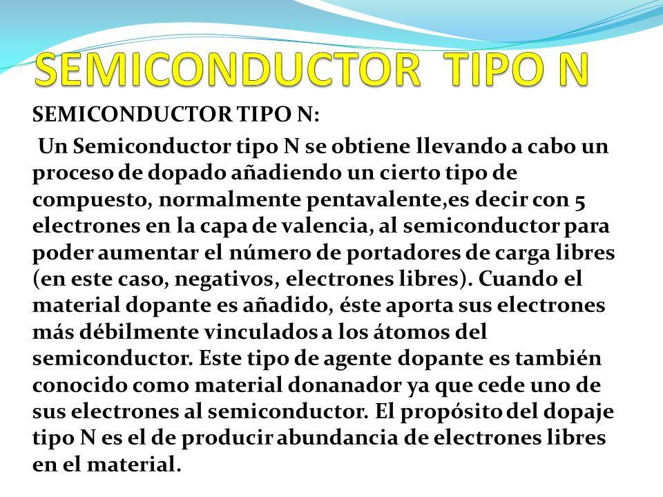 SEMICONDUCTOR TIPO N: Un Semiconductor tipo N se obtiene llevando a cabo un proceso de dopado añadiendo un cierto tipo de compuesto, normalmente penta