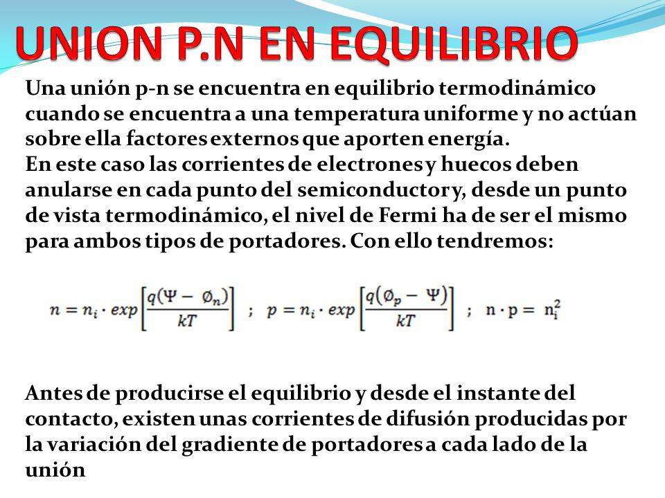 Es ocacionado por el salto de los electrones libres que se encuntran cerca de la juntura metalurgica provocado en el bloque N hacia los iones positivos que se encuentran en el bloque P.