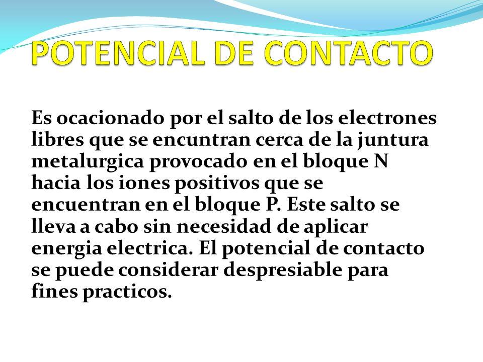 la intensidad de campo eléctrico en un punto se define como la fuerza que actúa sobre la unidad de carga situada en él.
