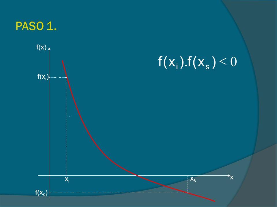 PASO 1. xixi xsxs f(x) x f(x i ) f(x s ) 0 )x(f).x(f si