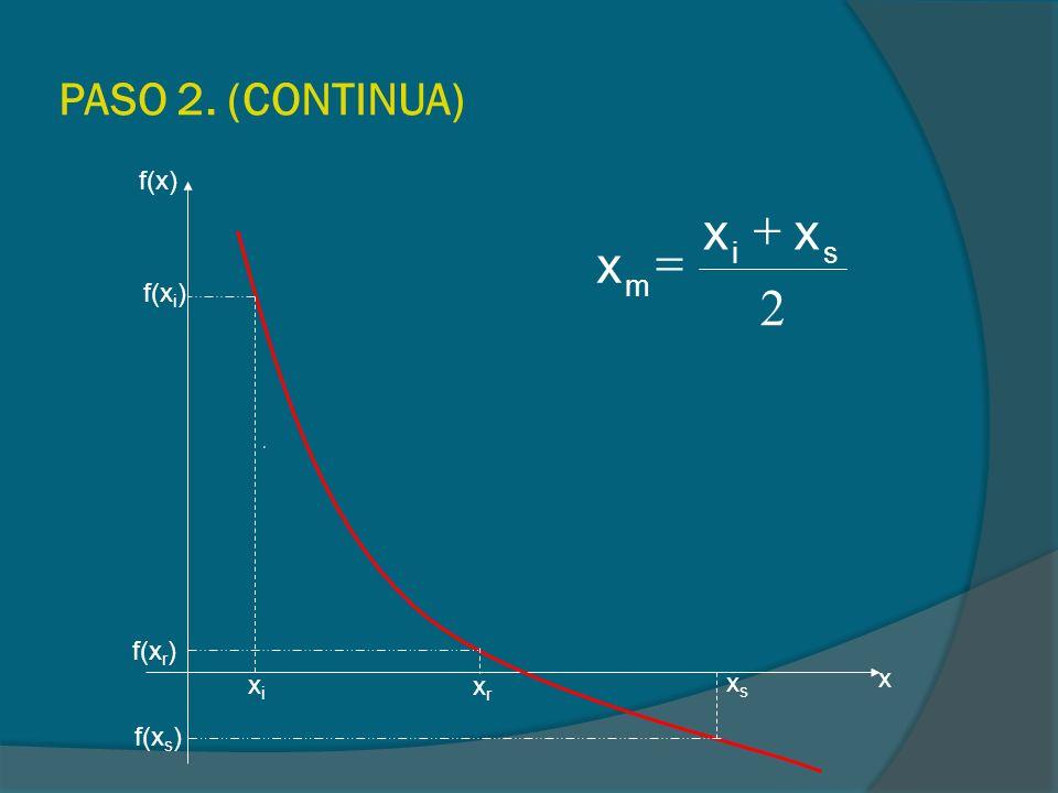 PASO 2. (CONTINUA) xixi xsxs xrxr f(x) x f(x i ) f(x s ) f(x r ) 2 si m xx x