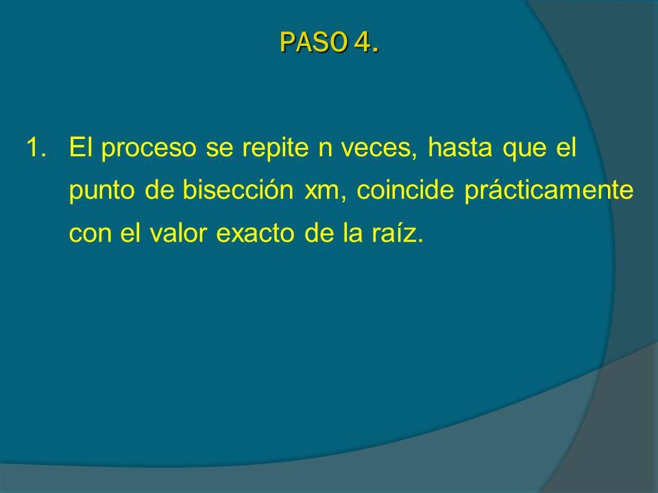 1.El proceso se repite n veces, hasta que el punto de bisección xm, coincide prácticamente con el valor exacto de la raíz. PASO 4.