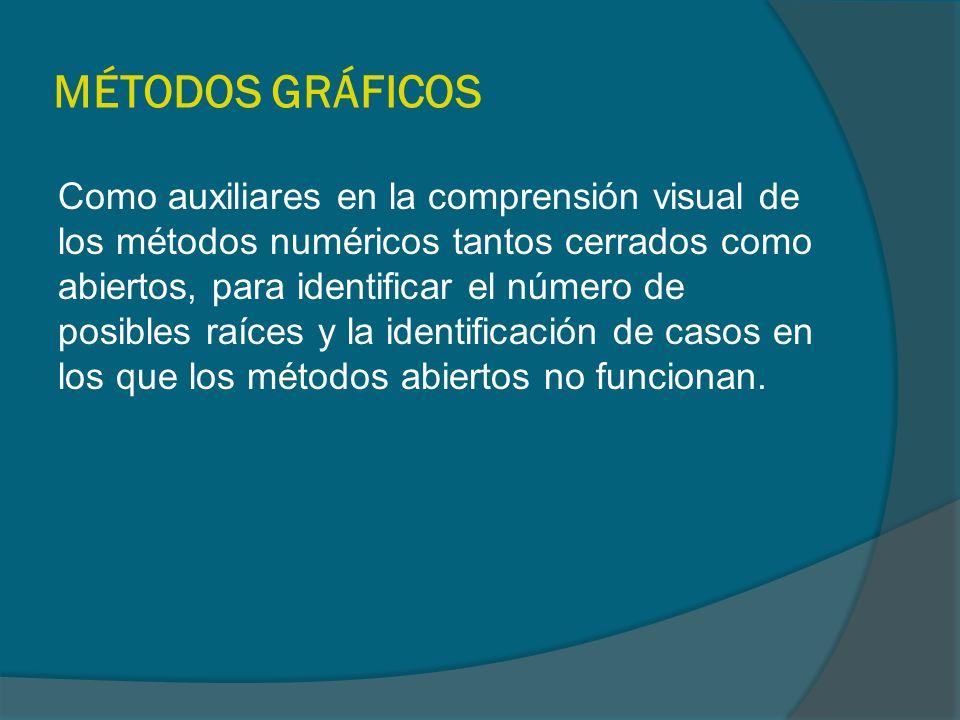MÉTODOS GRÁFICOS Como auxiliares en la comprensión visual de los métodos numéricos tantos cerrados como abiertos, para identificar el número de posibl