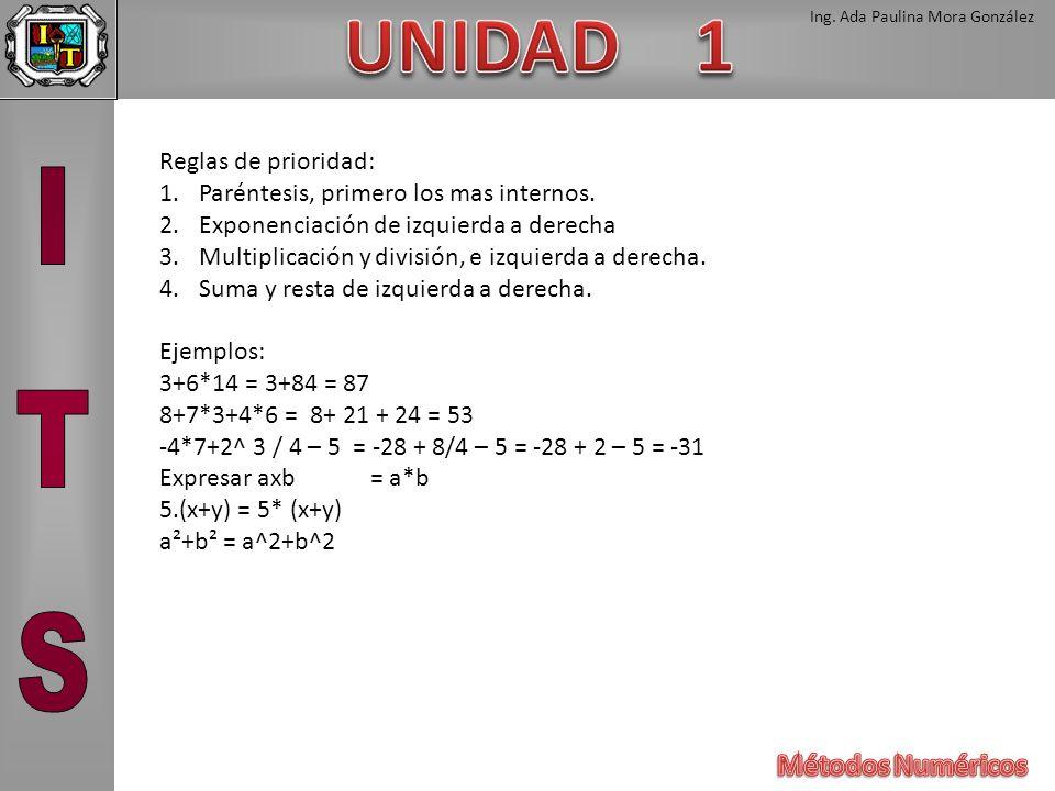 Ing. Ada Paulina Mora González Reglas de prioridad: 1.Paréntesis, primero los mas internos. 2.Exponenciación de izquierda a derecha 3.Multiplicación y