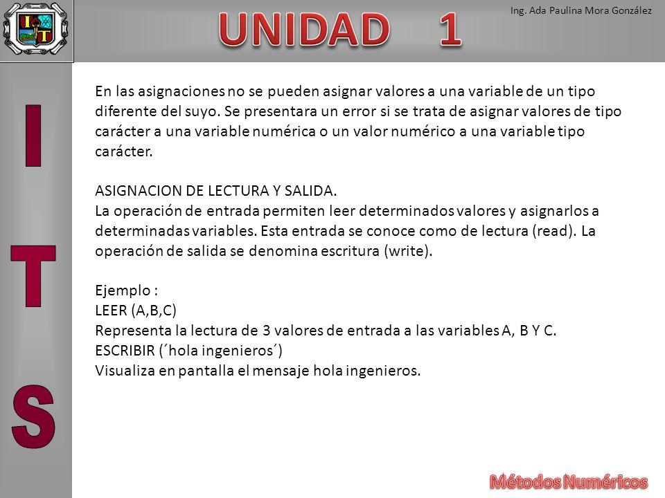 Ing. Ada Paulina Mora González En las asignaciones no se pueden asignar valores a una variable de un tipo diferente del suyo. Se presentara un error s