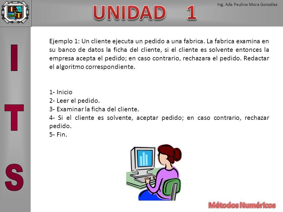 Ing. Ada Paulina Mora González Ejemplo 1: Un cliente ejecuta un pedido a una fabrica. La fabrica examina en su banco de datos la ficha del cliente, si