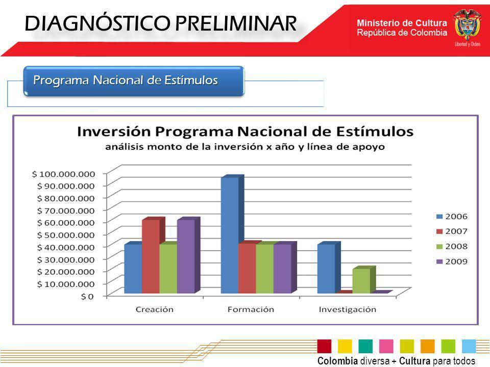 DIAGNÓSTICO PRELIMINAR Programa Nacional de Estímulos