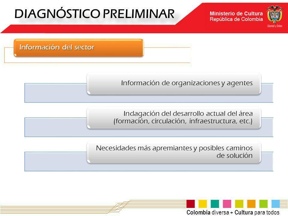 Colombia diversa + Cultura para todos DIAGNÓSTICO PRELIMINAR Información del sector Información de organizaciones y agentes Indagación del desarrollo