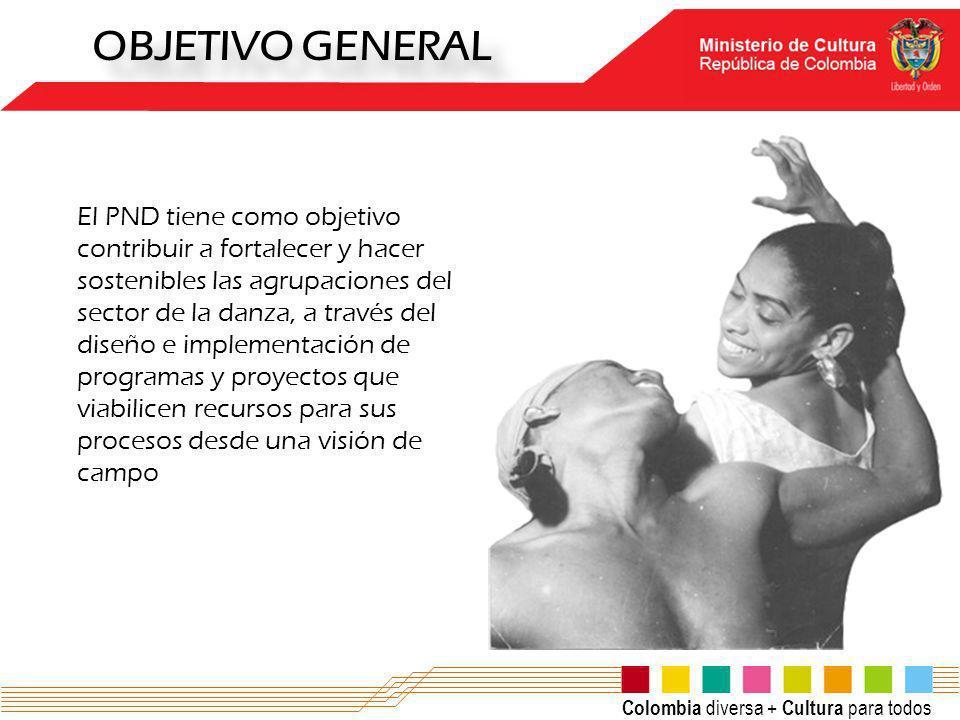 Colombia diversa + Cultura para todos El PND tiene como objetivo contribuir a fortalecer y hacer sostenibles las agrupaciones del sector de la danza,