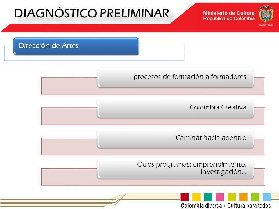Colombia diversa + Cultura para todos DIAGNÓSTICO PRELIMINAR Dirección de Artes procesos de formación a formadoresColombia CreativaCaminar hacia adent