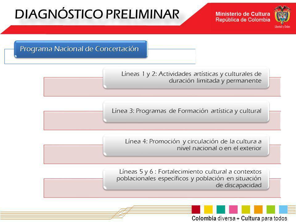 Colombia diversa + Cultura para todos DIAGNÓSTICO PRELIMINAR Programa Nacional de Concertación Líneas 1 y 2: Actividades artísticas y culturales de du