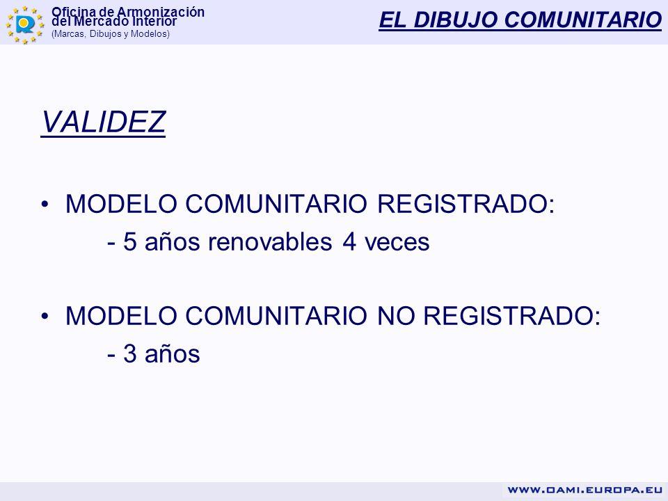 Oficina de Armonización del Mercado Interior (Marcas, Dibujos y Modelos) EL DIBUJO COMUNITARIO VALIDEZ MODELO COMUNITARIO REGISTRADO: - 5 años renovab