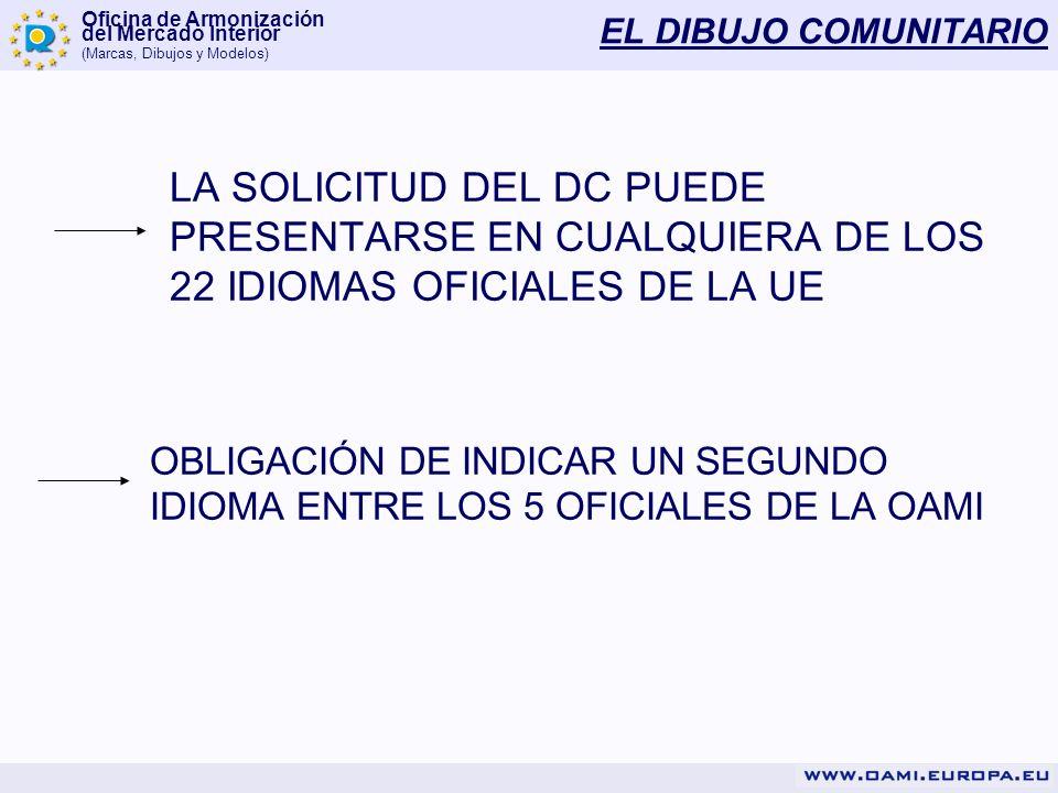 Oficina de Armonización del Mercado Interior (Marcas, Dibujos y Modelos) EL DIBUJO COMUNITARIO LA SOLICITUD DEL DC PUEDE PRESENTARSE EN CUALQUIERA DE