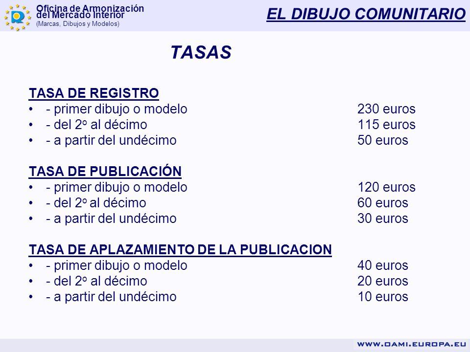 Oficina de Armonización del Mercado Interior (Marcas, Dibujos y Modelos) EL DIBUJO COMUNITARIO TASAS TASA DE REGISTRO - primer dibujo o modelo230 euro