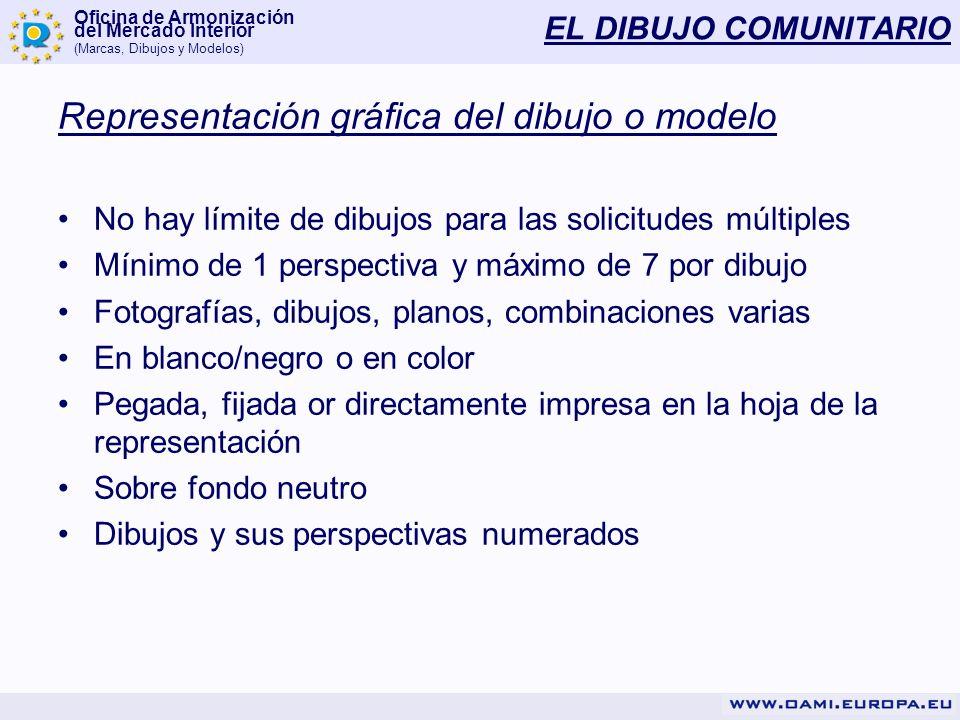 Oficina de Armonización del Mercado Interior (Marcas, Dibujos y Modelos) EL DIBUJO COMUNITARIO Representación gráfica del dibujo o modelo No hay límit