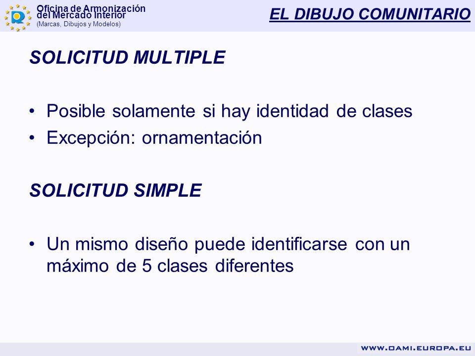 Oficina de Armonización del Mercado Interior (Marcas, Dibujos y Modelos) EL DIBUJO COMUNITARIO SOLICITUD MULTIPLE Posible solamente si hay identidad d