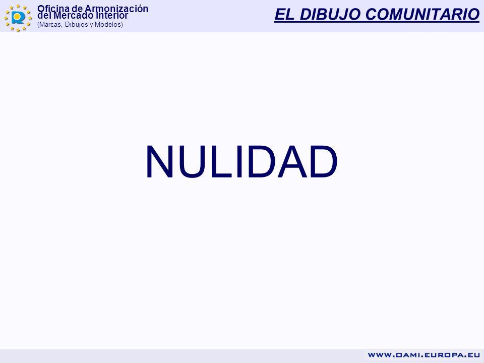 Oficina de Armonización del Mercado Interior (Marcas, Dibujos y Modelos) EL DIBUJO COMUNITARIO NULIDAD