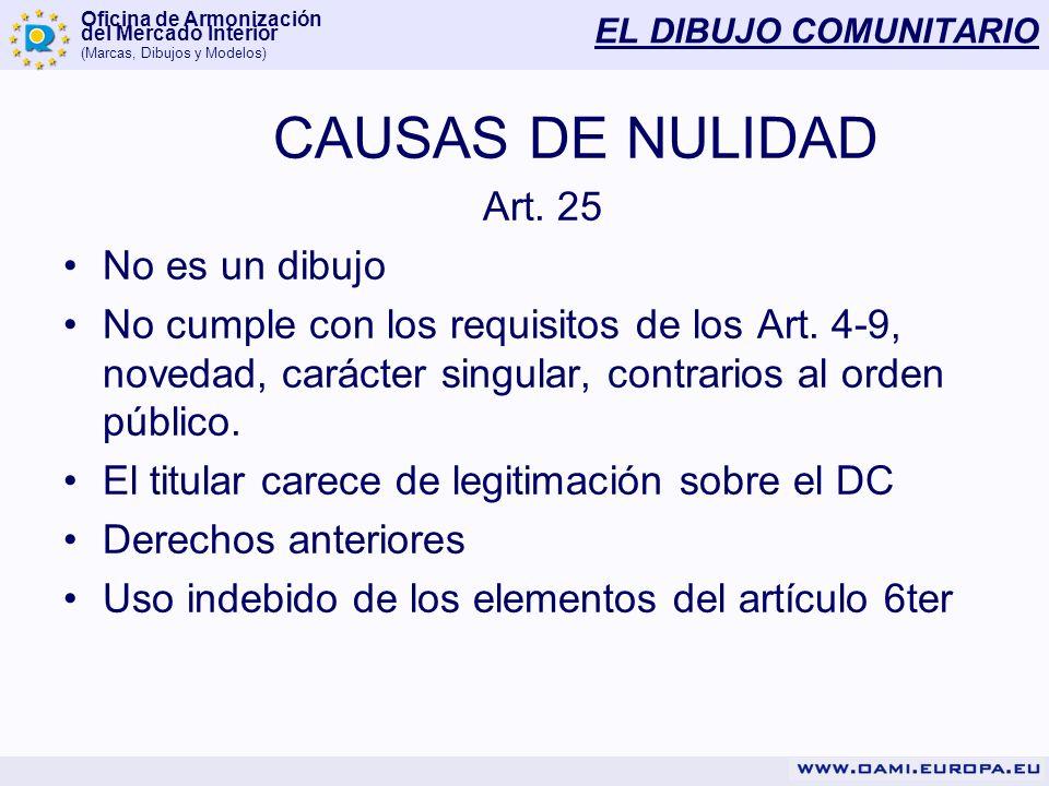 Oficina de Armonización del Mercado Interior (Marcas, Dibujos y Modelos) EL DIBUJO COMUNITARIO CAUSAS DE NULIDAD Art. 25 No es un dibujo No cumple con