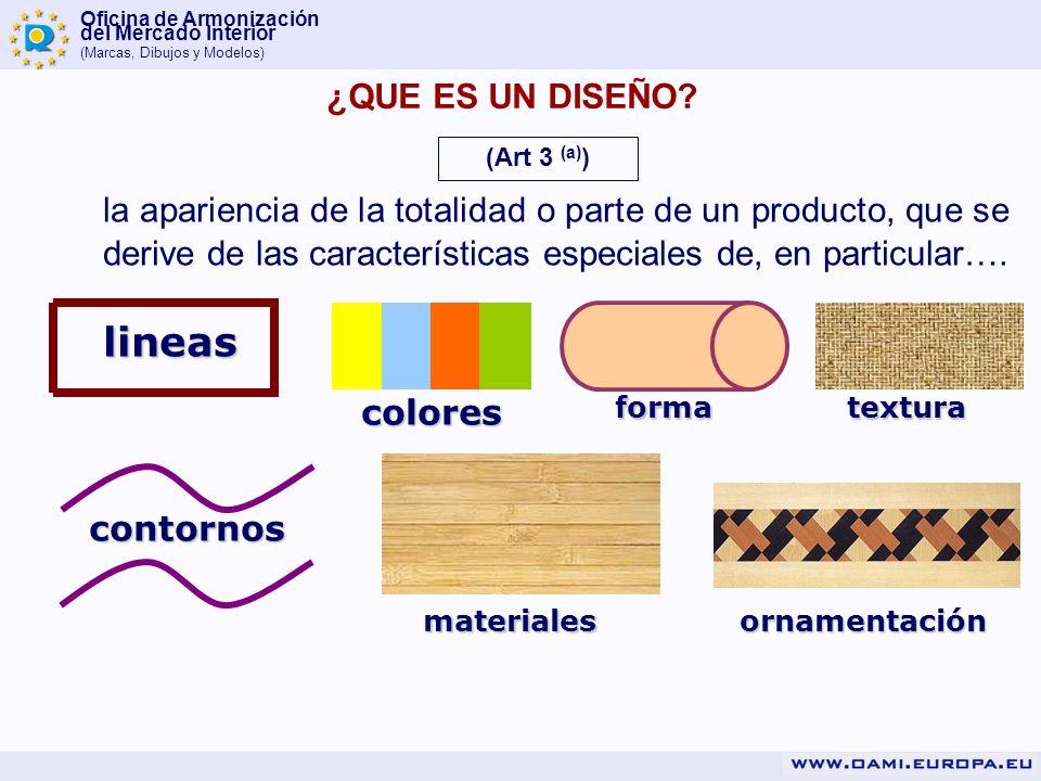 Oficina de Armonización del Mercado Interior (Marcas, Dibujos y Modelos) (Art 3 (a) ) la apariencia de la totalidad o parte de un producto, que se der