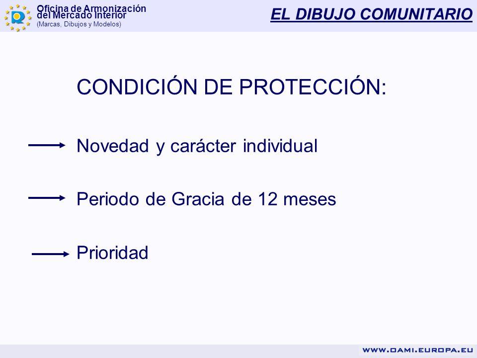 Oficina de Armonización del Mercado Interior (Marcas, Dibujos y Modelos) EL DIBUJO COMUNITARIO CONDICIÓN DE PROTECCIÓN: Novedad y carácter individual