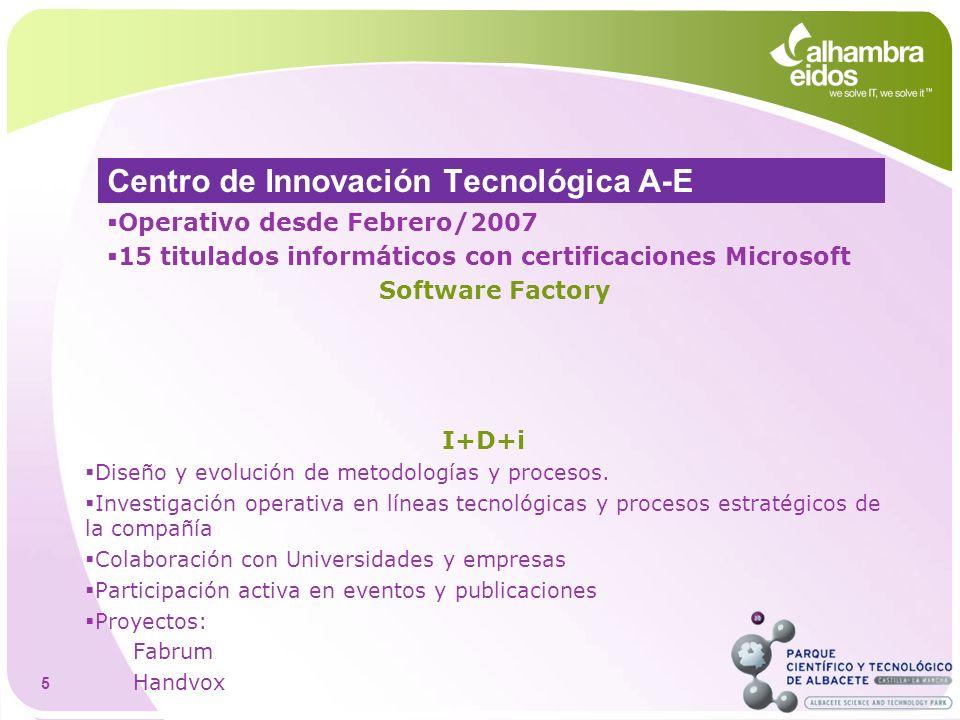 Centro de Innovación Tecnológica A-E Operativo desde Febrero/2007 15 titulados informáticos con certificaciones Microsoft 5 I+D+i Diseño y evolución d