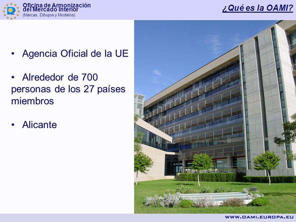Oficina de Armonización del Mercado Interior (Marcas, Dibujos y Modelos) ¿Qué es la OAMI? Agencia Oficial de la UE Alrededor de 700 personas de los 27