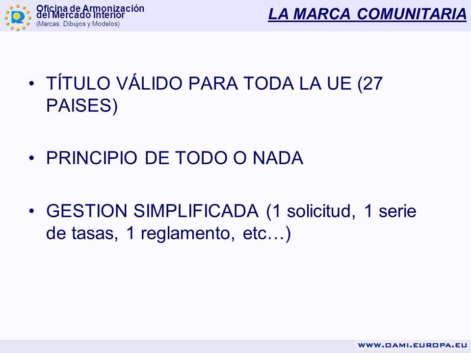 Oficina de Armonización del Mercado Interior (Marcas, Dibujos y Modelos) LA MARCA COMUNITARIA TÍTULO VÁLIDO PARA TODA LA UE (27 PAISES) PRINCIPIO DE T