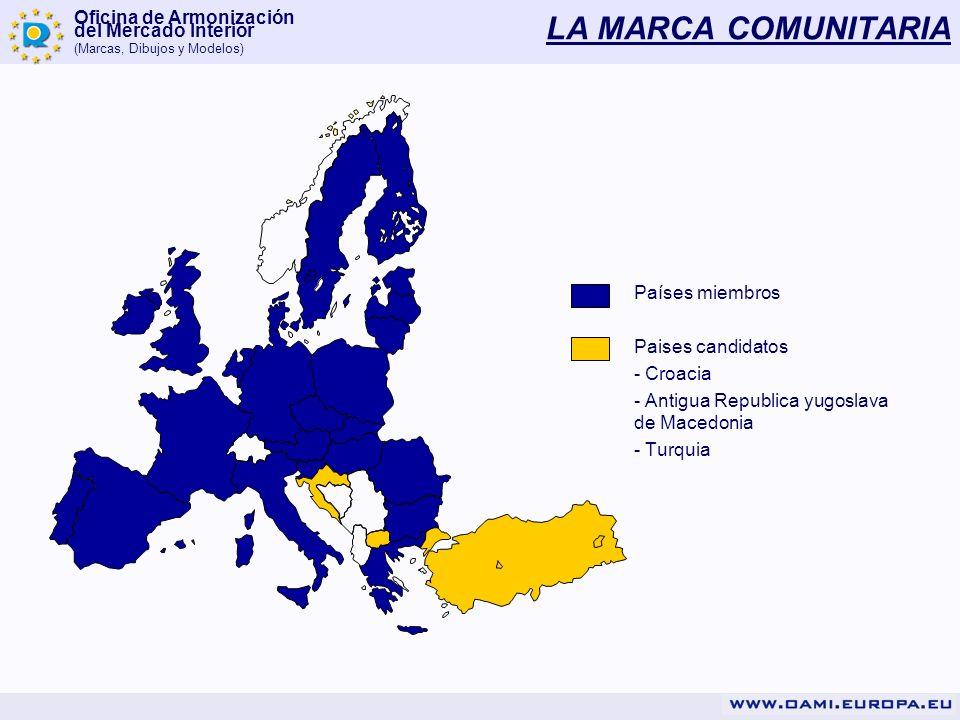 Oficina de Armonización del Mercado Interior (Marcas, Dibujos y Modelos) LA MARCA COMUNITARIA Países miembros Paises candidatos - Croacia - Antigua Re