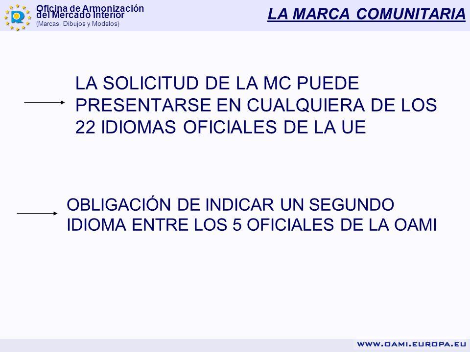Oficina de Armonización del Mercado Interior (Marcas, Dibujos y Modelos) LA MARCA COMUNITARIA LA SOLICITUD DE LA MC PUEDE PRESENTARSE EN CUALQUIERA DE