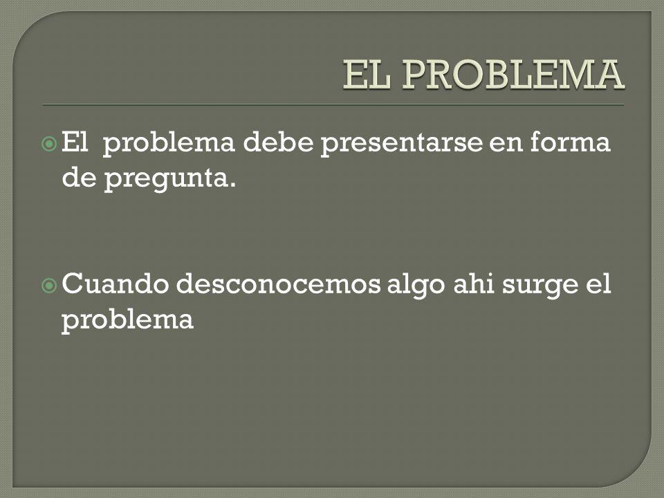 El problema debe presentarse en forma de pregunta. Cuando desconocemos algo ahi surge el problema