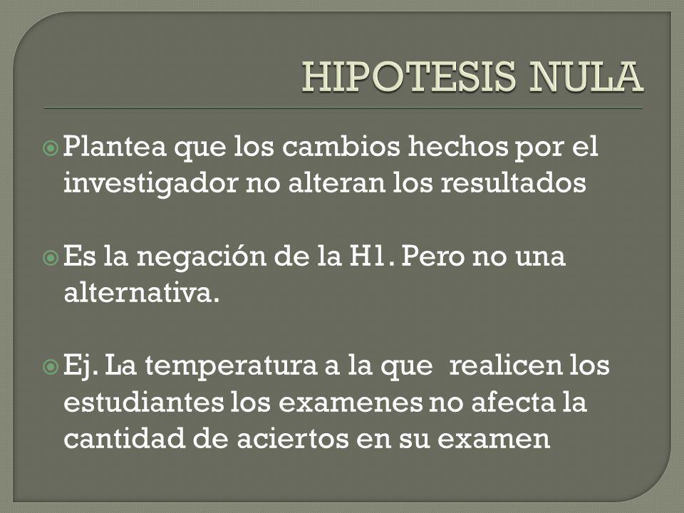 Plantea que los cambios hechos por el investigador no alteran los resultados Es la negación de la H1.