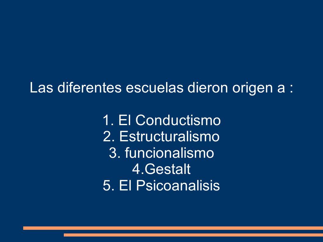 Las diferentes escuelas dieron origen a : 1. El Conductismo 2. Estructuralismo 3. funcionalismo 4.Gestalt 5. El Psicoanalisis