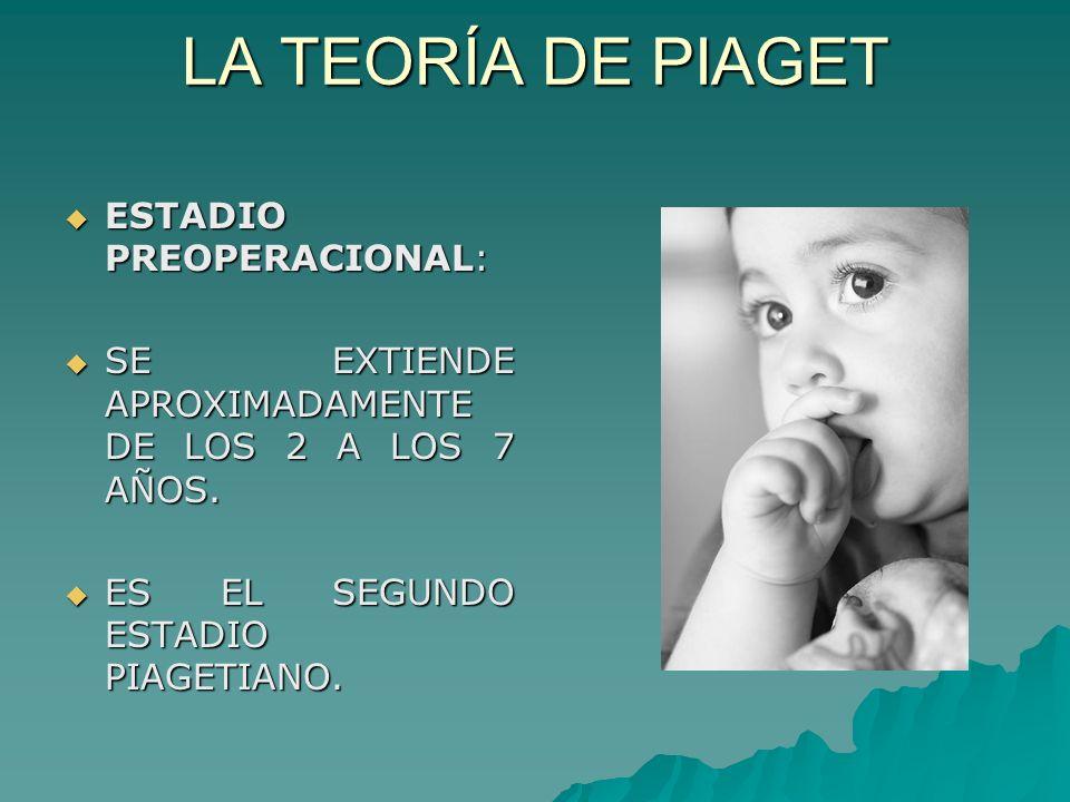 LA TEORÍA DE PIAGET ESTADIO PREOPERACIONAL: ESTADIO PREOPERACIONAL: SE EXTIENDE APROXIMADAMENTE DE LOS 2 A LOS 7 AÑOS.