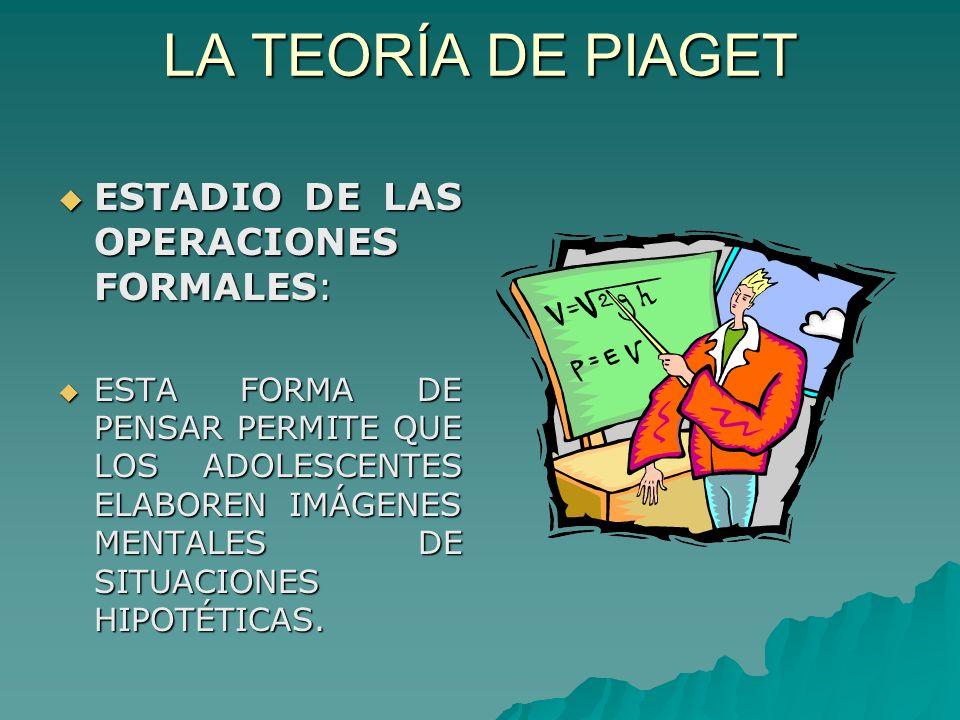 LA TEORÍA DE PIAGET ESTADIO DE LAS OPERACIONES FORMALES: ESTADIO DE LAS OPERACIONES FORMALES: ESTA FORMA DE PENSAR PERMITE QUE LOS ADOLESCENTES ELABOREN IMÁGENES MENTALES DE SITUACIONES HIPOTÉTICAS.