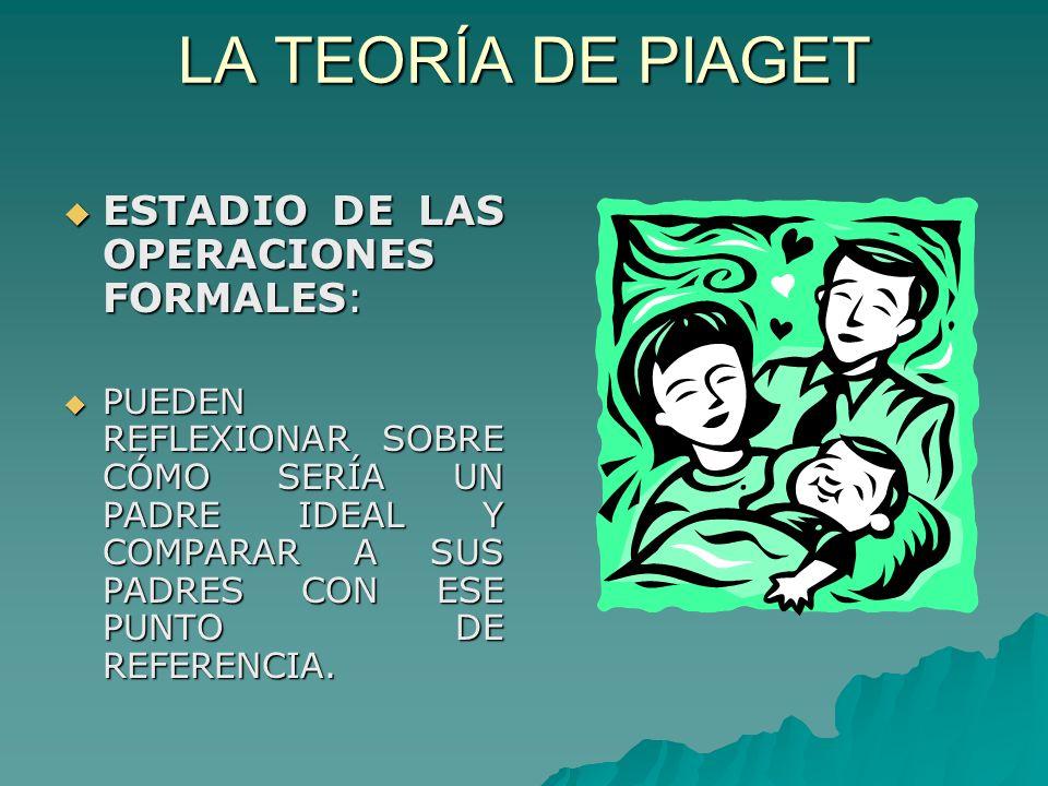 LA TEORÍA DE PIAGET ESTADIO DE LAS OPERACIONES FORMALES: ESTADIO DE LAS OPERACIONES FORMALES: PUEDEN REFLEXIONAR SOBRE CÓMO SERÍA UN PADRE IDEAL Y COMPARAR A SUS PADRES CON ESE PUNTO DE REFERENCIA.