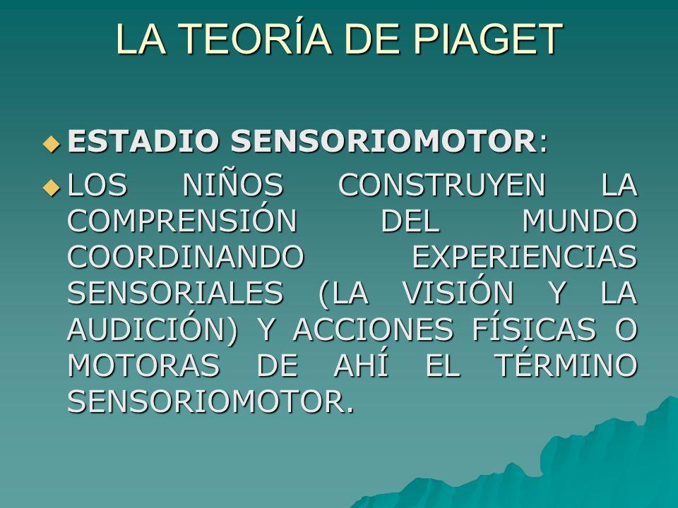 LA TEORÍA DE PIAGET ESTADIO SENSORIOMOTOR: ESTADIO SENSORIOMOTOR: LOS NIÑOS CONSTRUYEN LA COMPRENSIÓN DEL MUNDO COORDINANDO EXPERIENCIAS SENSORIALES (LA VISIÓN Y LA AUDICIÓN) Y ACCIONES FÍSICAS O MOTORAS DE AHÍ EL TÉRMINO SENSORIOMOTOR.